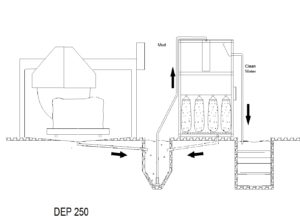 Sludge pit design for DEP250