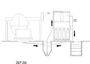 Sludge pit design for DEP250